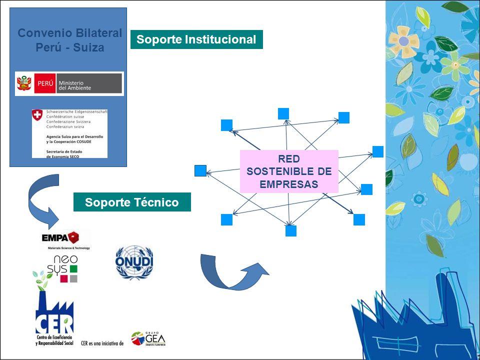 Convenio Bilateral Perú - Suiza Soporte Institucional Soporte Técnico