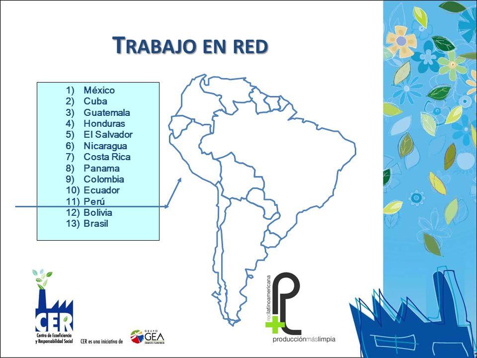 Trabajo en red México Cuba Guatemala Honduras El Salvador Nicaragua