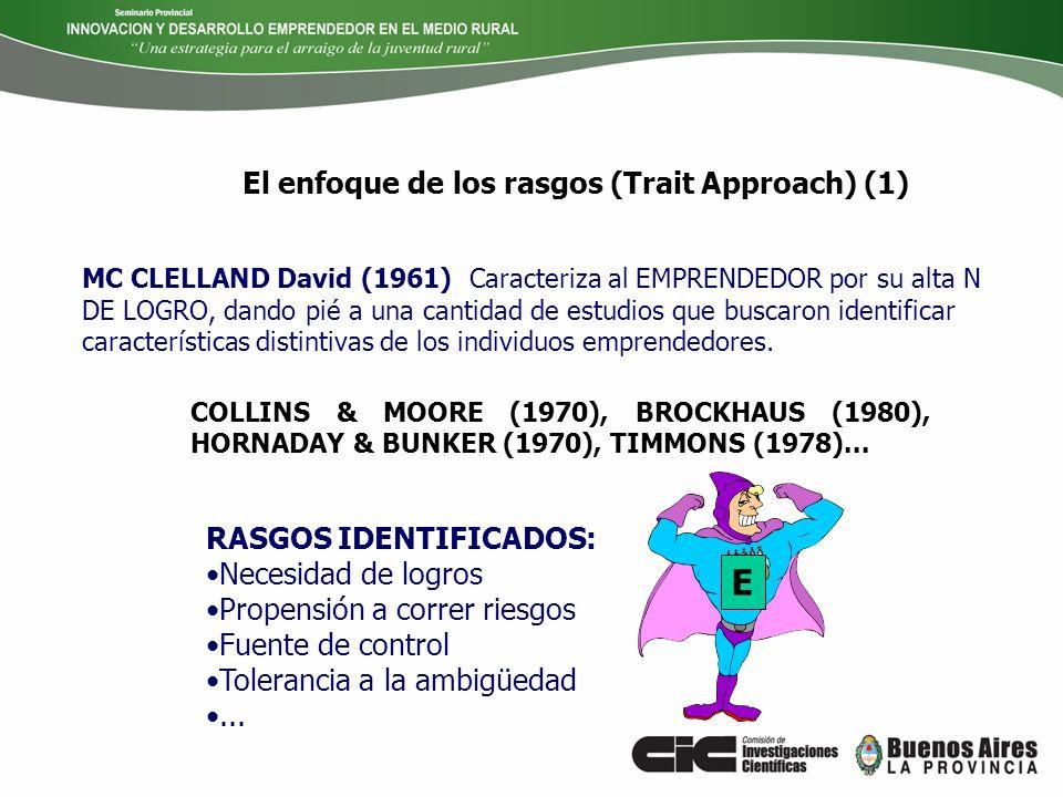 El enfoque de los rasgos (Trait Approach) (1)