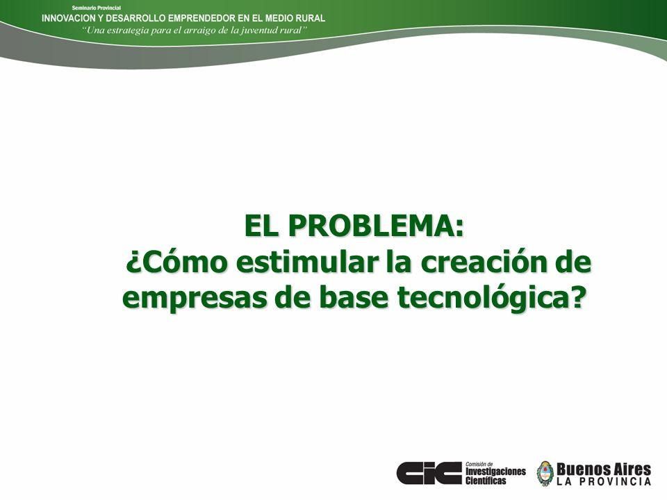 EL PROBLEMA: ¿Cómo estimular la creación de empresas de base tecnológica