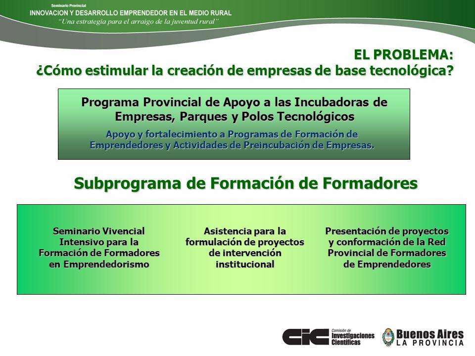 Subprograma de Formación de Formadores