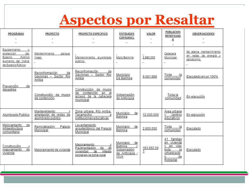 Aspectos por Resaltar 11 PROGRAMA PROYECTO PROYECTO ESPECIFICO