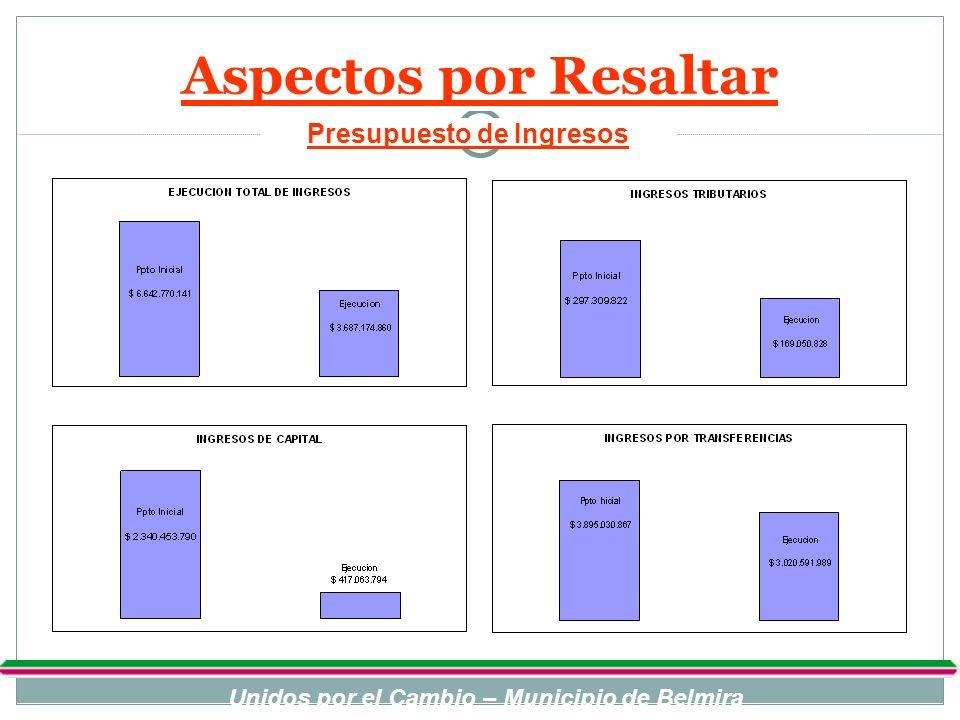 Presupuesto de Ingresos Unidos por el Cambio – Municipio de Belmira