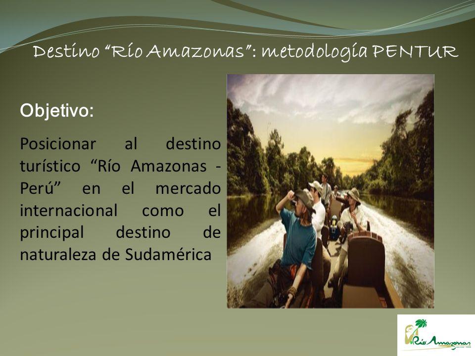 Destino Río Amazonas : metodología PENTUR