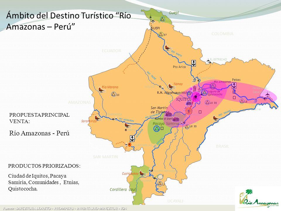 Ámbito del Destino Turístico Río Amazonas – Perú