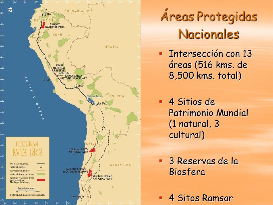 Áreas Protegidas Nacionales
