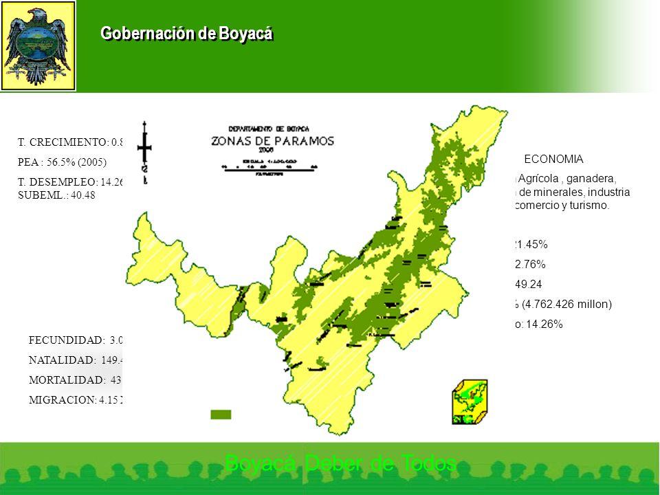 Boyacá Deber de Todos T. CRECIMIENTO: 0.8% PEA : 56.5% (2005)