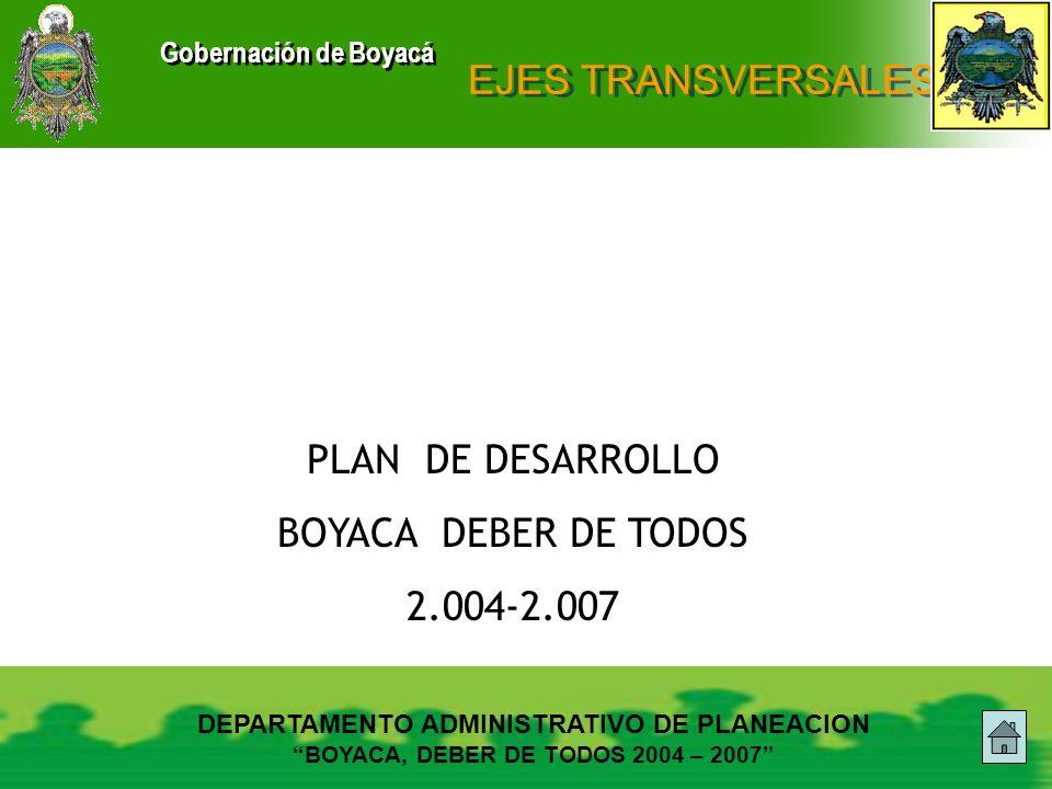 EJES TRANSVERSALES PLAN DE DESARROLLO BOYACA DEBER DE TODOS