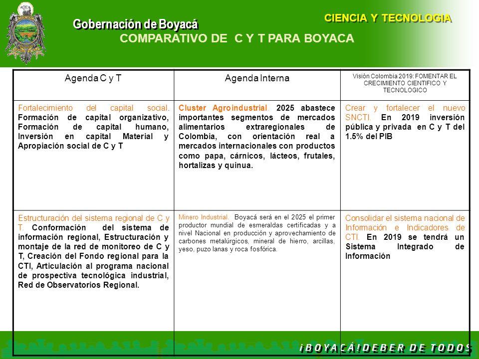 Visión Colombia 2019: FOMENTAR EL CRECIMIENTO CIENTIFICO Y TECNOLOGICO