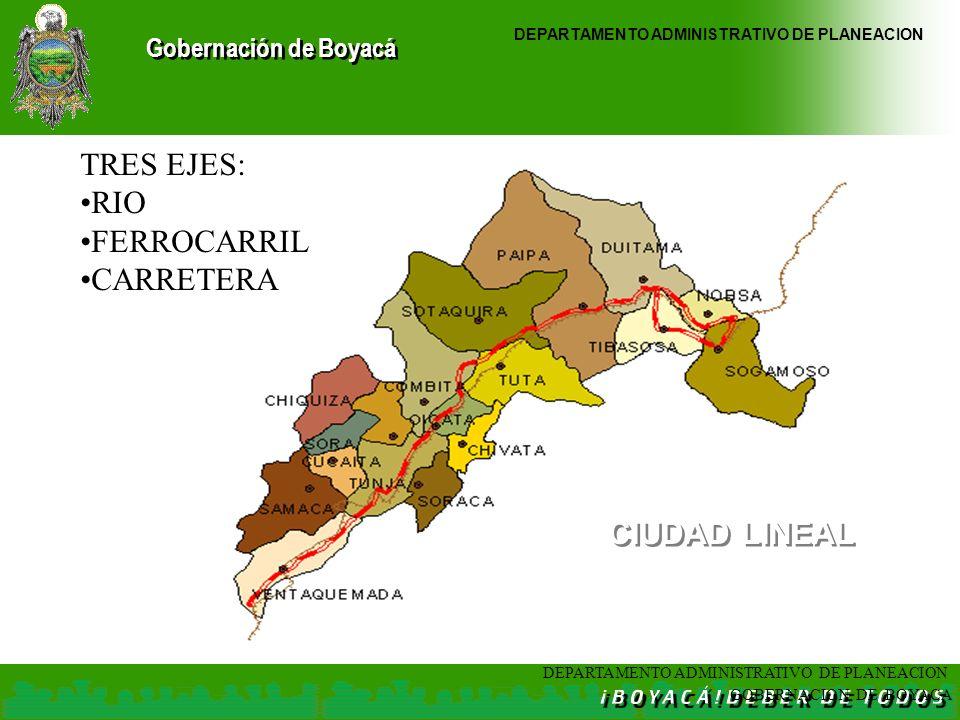 TRES EJES: RIO FERROCARRIL CARRETERA CIUDAD LINEAL
