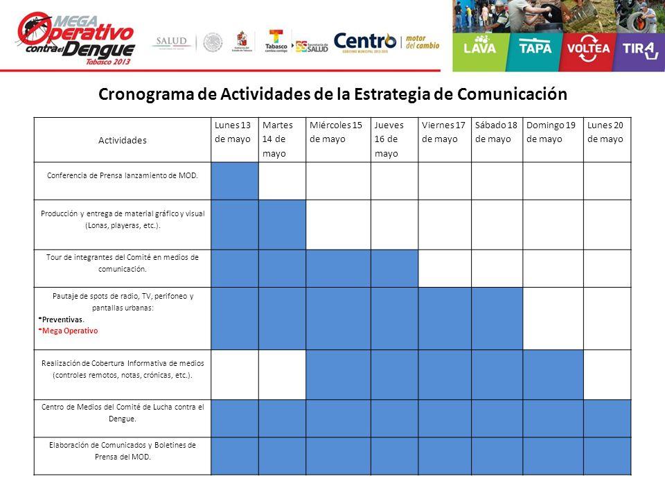 Cronograma de Actividades de la Estrategia de Comunicación