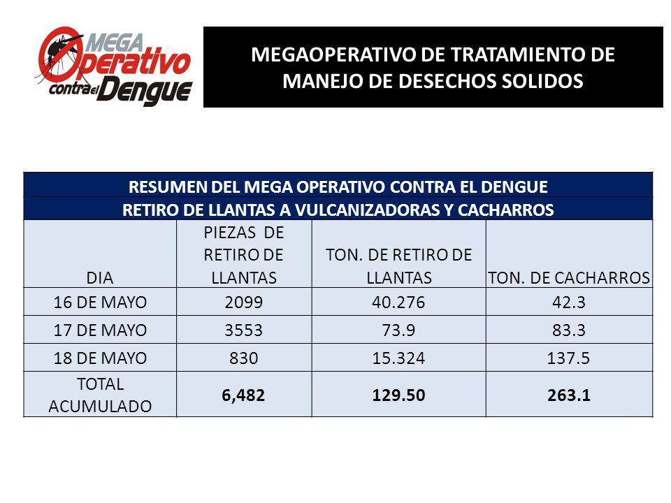 RESUMEN MEGAOPERATIVO DE TRATAMIENTO DE MANEJO DE DESECHOS SOLIDOS