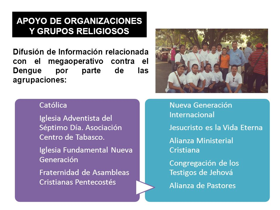 APOYO DE ORGANIZACIONES Y GRUPOS RELIGIOSOS