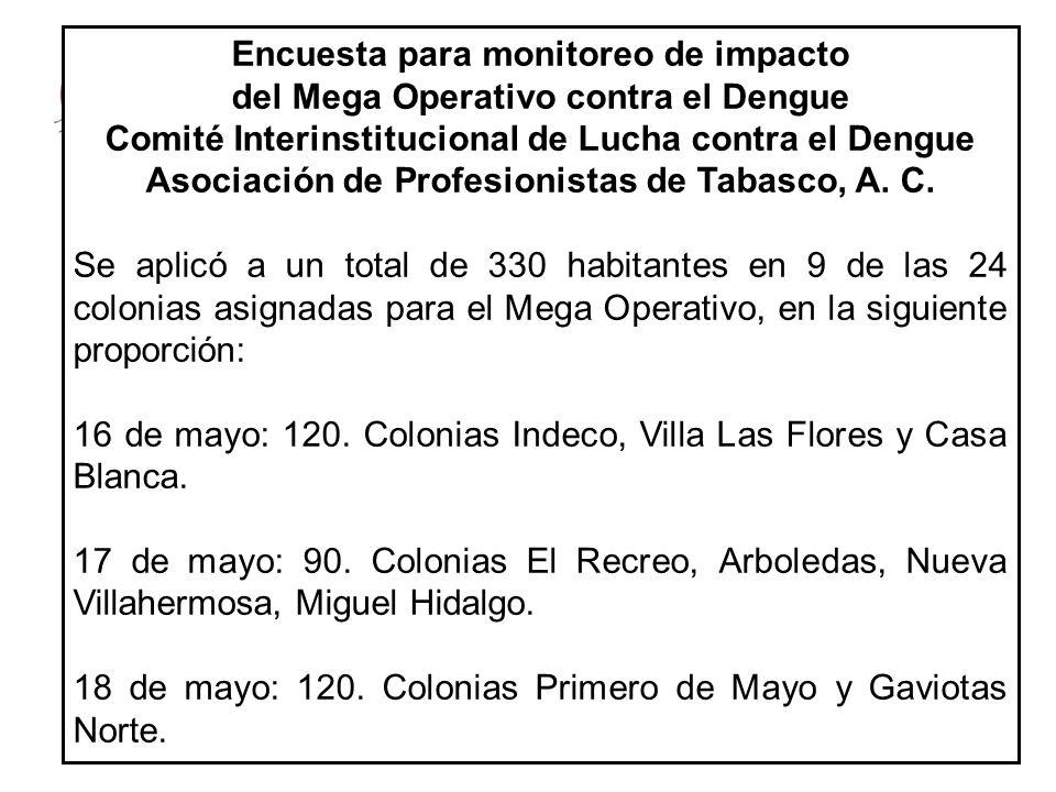 Encuesta para monitoreo de impacto del Mega Operativo contra el Dengue
