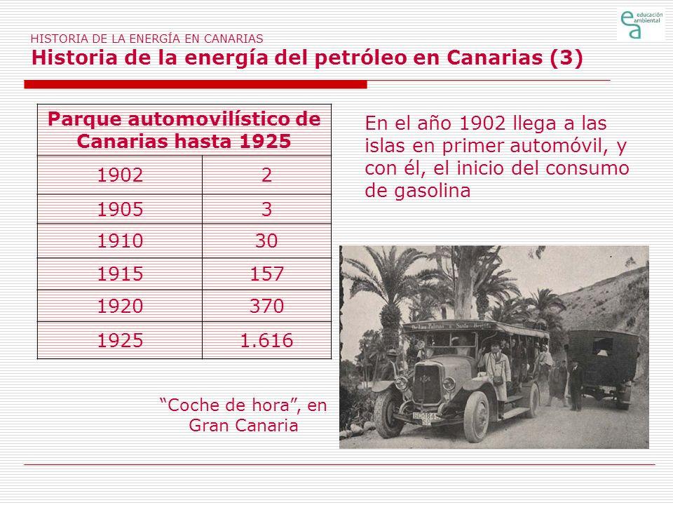 Parque automovilístico de Canarias hasta 1925
