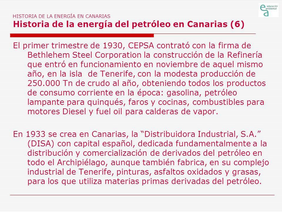 HISTORIA DE LA ENERGÍA EN CANARIAS Historia de la energía del petróleo en Canarias (6)