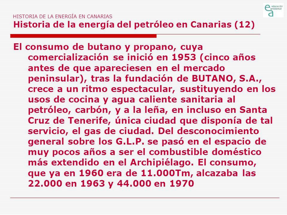 HISTORIA DE LA ENERGÍA EN CANARIAS Historia de la energía del petróleo en Canarias (12)