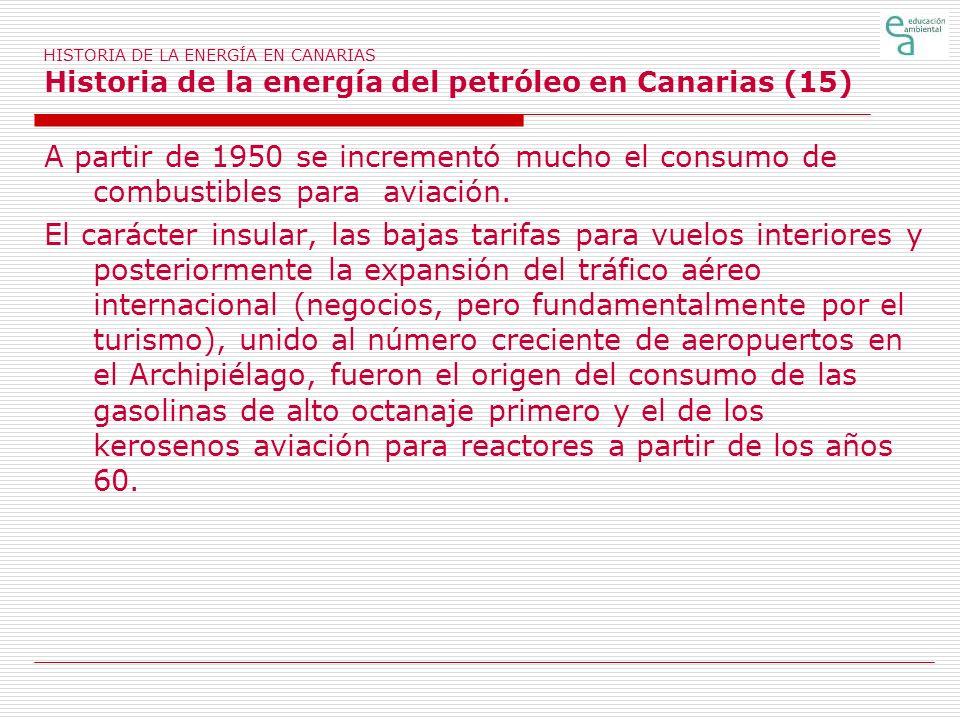 HISTORIA DE LA ENERGÍA EN CANARIAS Historia de la energía del petróleo en Canarias (15)