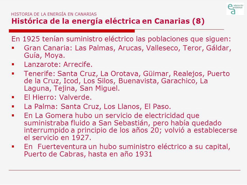 En 1925 tenían suministro eléctrico las poblaciones que siguen: