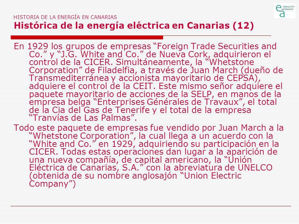 HISTORIA DE LA ENERGÍA EN CANARIAS Histórica de la energía eléctrica en Canarias (12)
