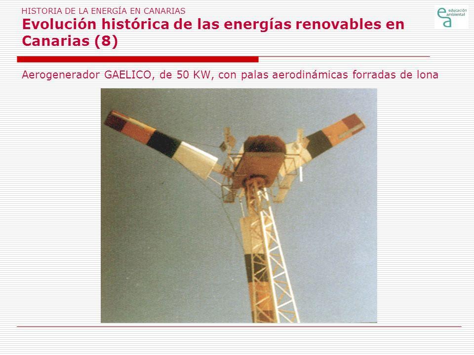 HISTORIA DE LA ENERGÍA EN CANARIAS Evolución histórica de las energías renovables en Canarias (8)