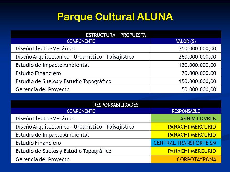 Parque Cultural ALUNA Diseño Electro-Mecánico 350.000.000,00