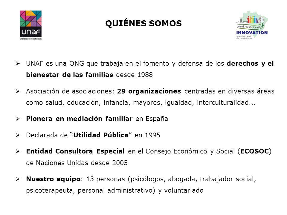 QUIÉNES SOMOS UNAF es una ONG que trabaja en el fomento y defensa de los derechos y el bienestar de las familias desde 1988.