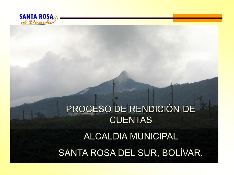 PROCESO DE RENDICIÓN DE CUENTAS ALCALDIA MUNICIPAL