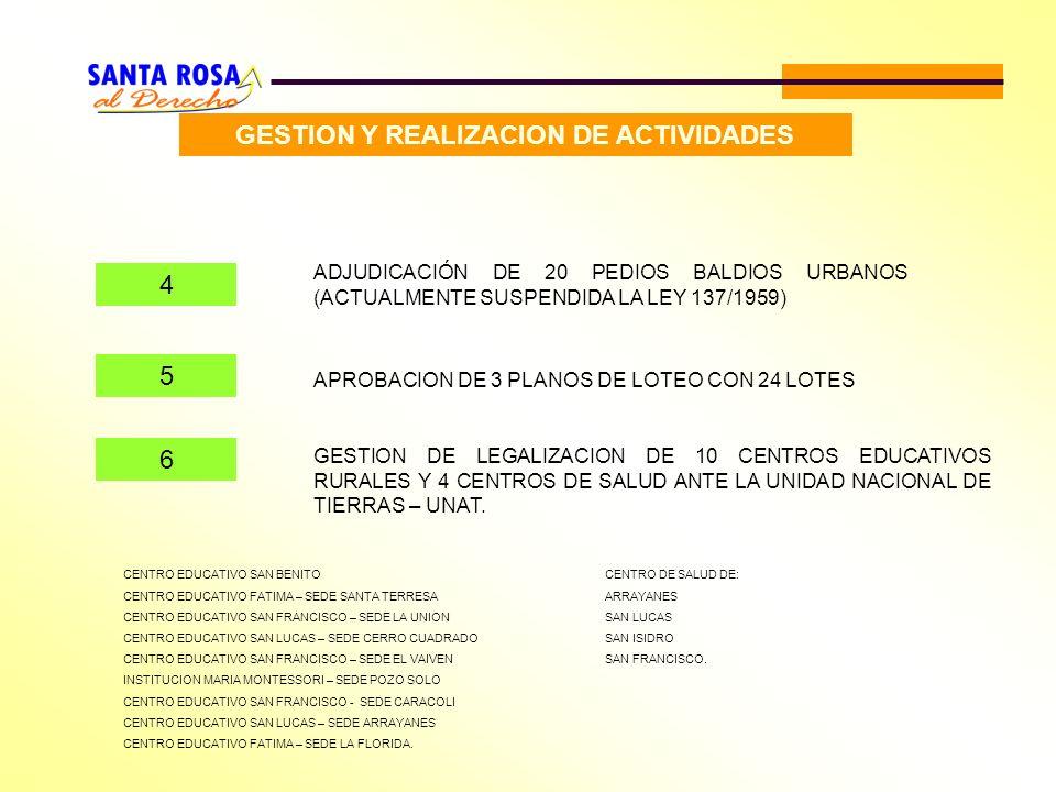 GESTION Y REALIZACION DE ACTIVIDADES