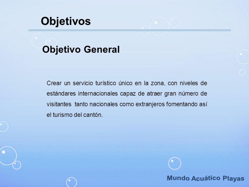 Mundo Acuático Playas Objetivos Objetivo General