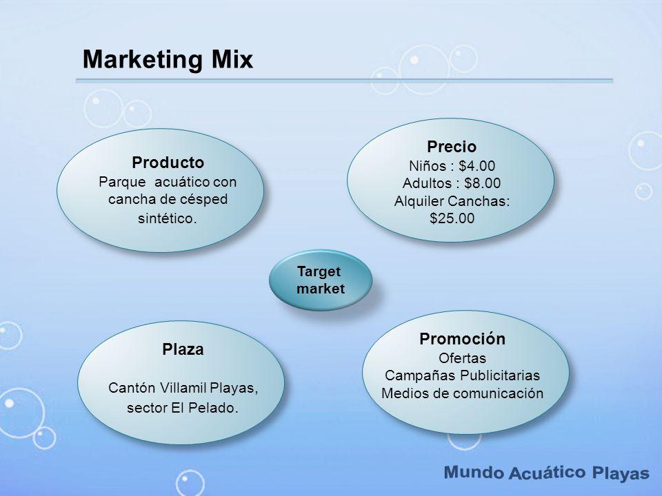 Mundo Acuático Playas Marketing Mix Precio Producto Promoción Plaza