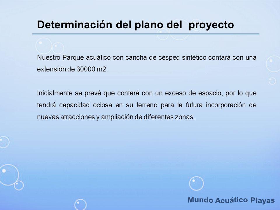 Mundo Acuático Playas Determinación del plano del proyecto