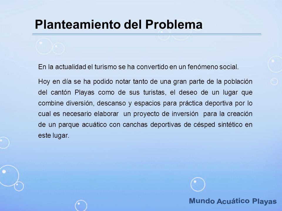 Mundo Acuático Playas Planteamiento del Problema