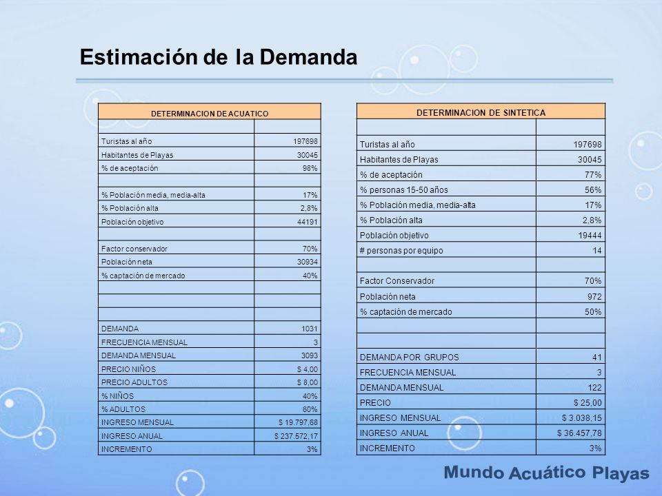 DETERMINACION DE ACUATICO DETERMINACION DE SINTETICA