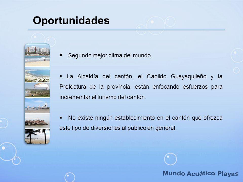 Mundo Acuático Playas Oportunidades Segundo mejor clima del mundo.