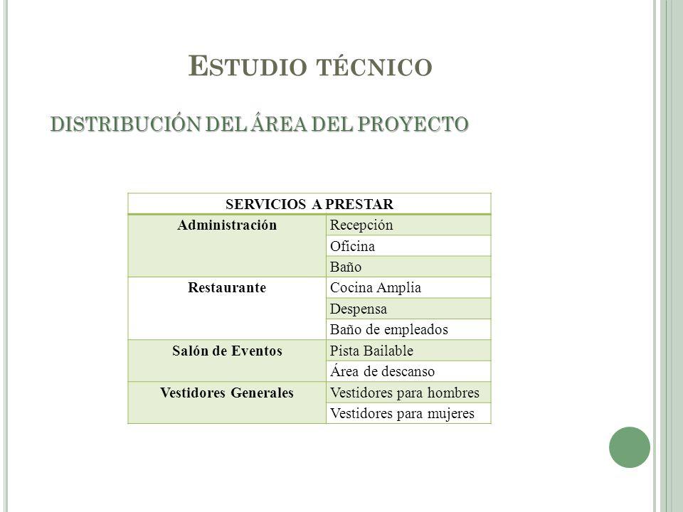 Estudio técnico DISTRIBUCIÓN DEL ÁREA DEL PROYECTO SERVICIOS A PRESTAR
