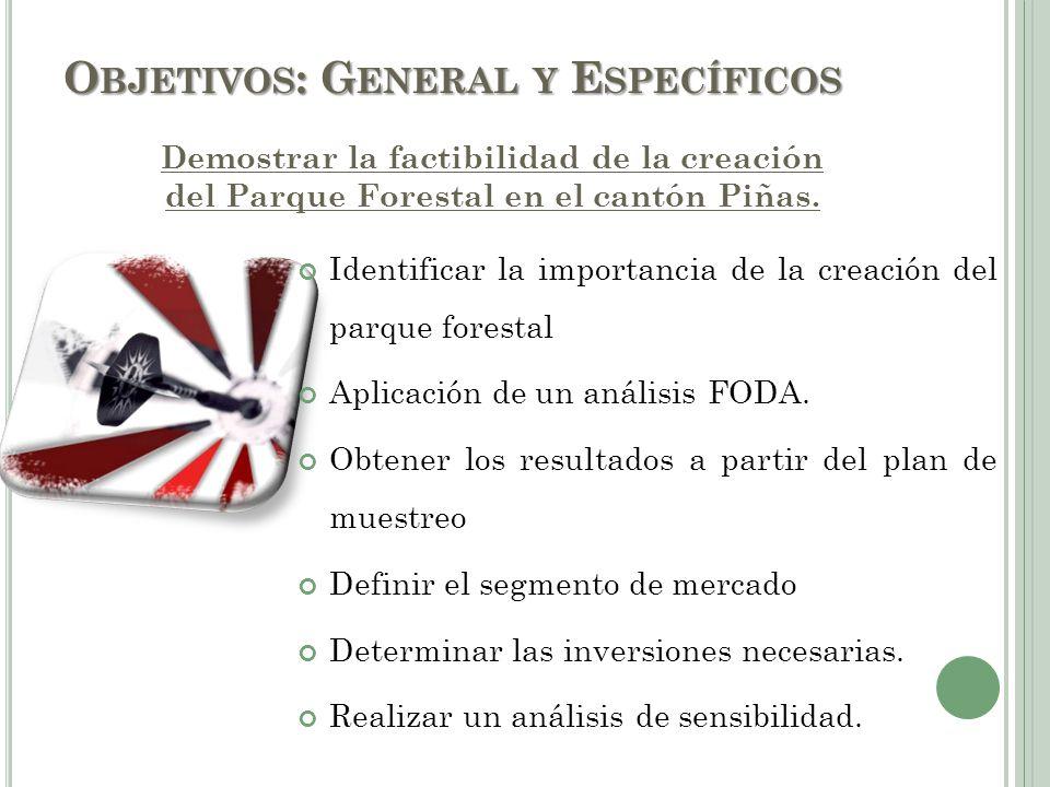 Objetivos: General y Específicos