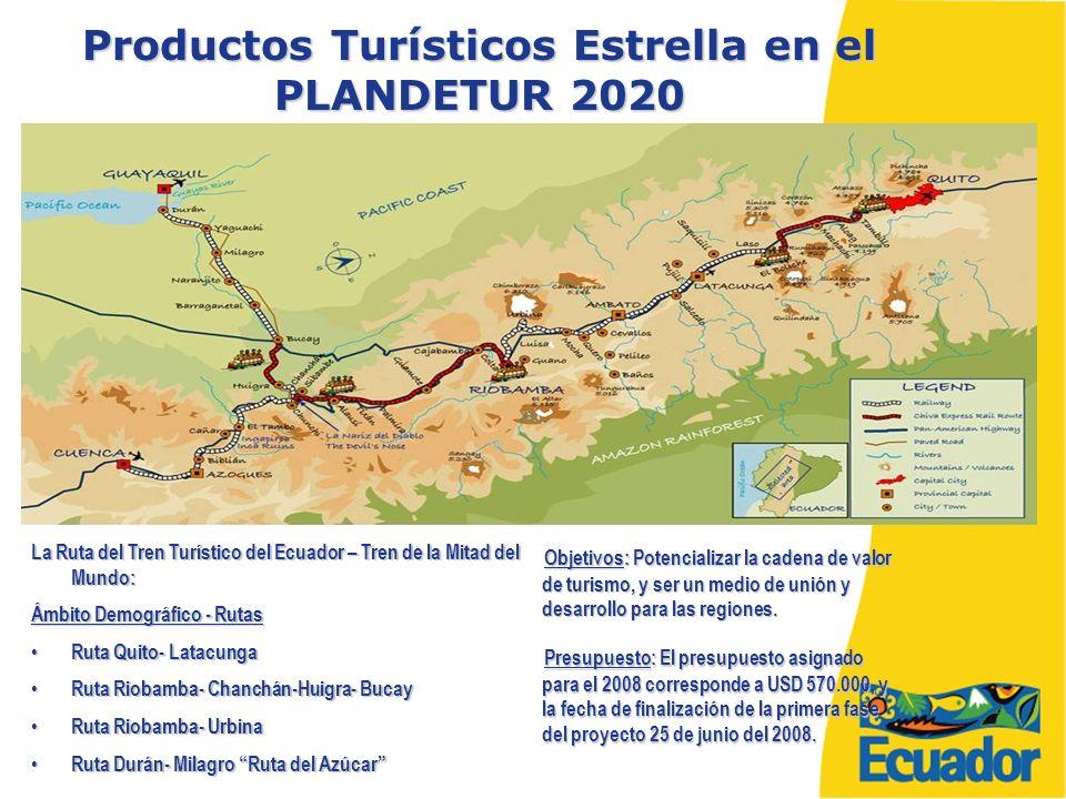 Productos Turísticos Estrella en el PLANDETUR 2020
