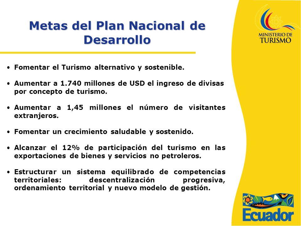 Metas del Plan Nacional de Desarrollo
