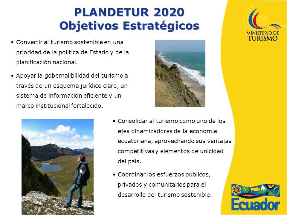 PLANDETUR 2020 Objetivos Estratégicos
