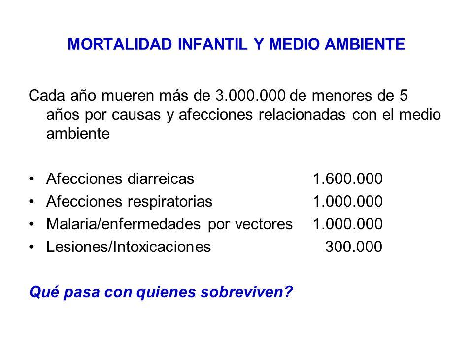 MORTALIDAD INFANTIL Y MEDIO AMBIENTE