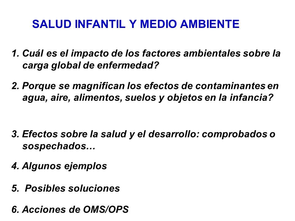SALUD INFANTIL Y MEDIO AMBIENTE