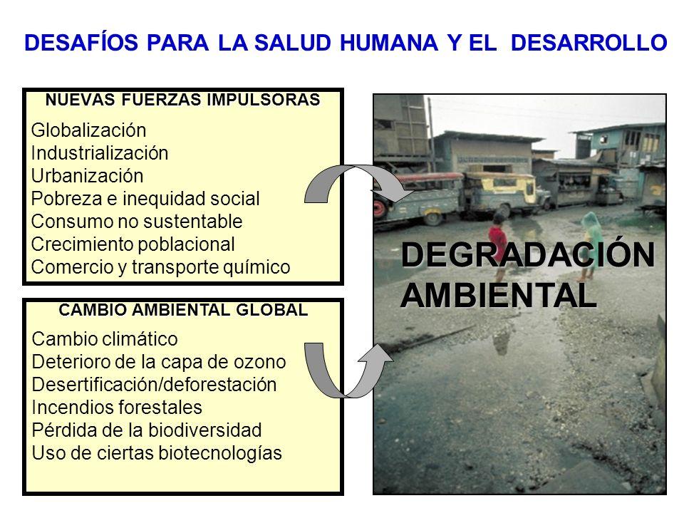DESAFÍOS PARA LA SALUD HUMANA Y EL DESARROLLO