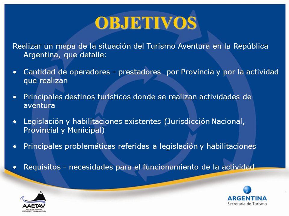 OBJETIVOS Realizar un mapa de la situación del Turismo Aventura en la República Argentina, que detalle: