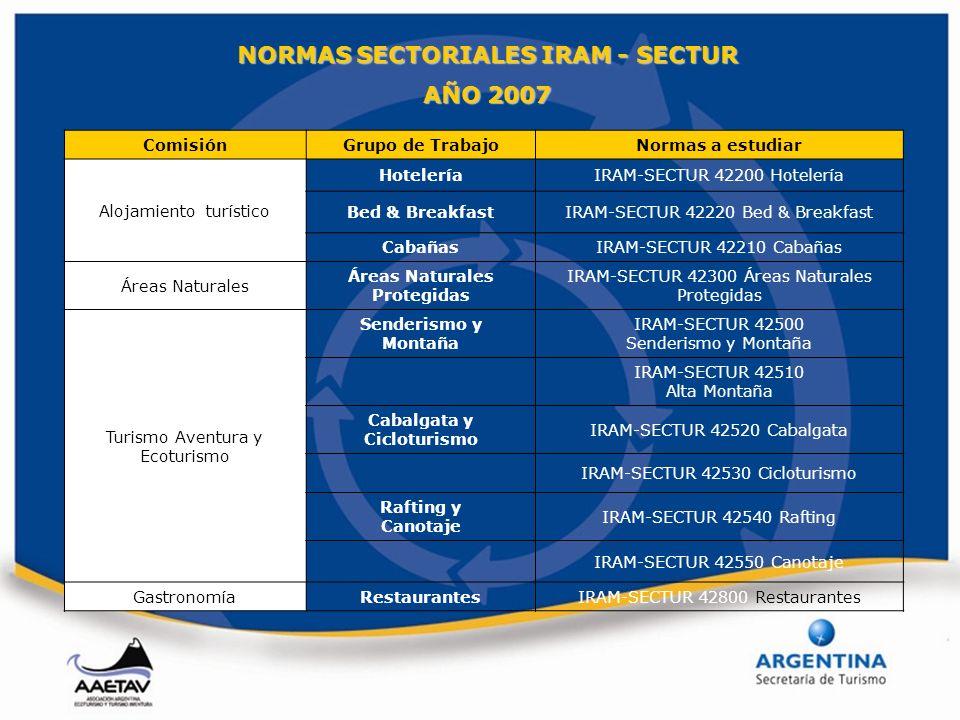 NORMAS SECTORIALES IRAM - SECTUR AÑO 2007