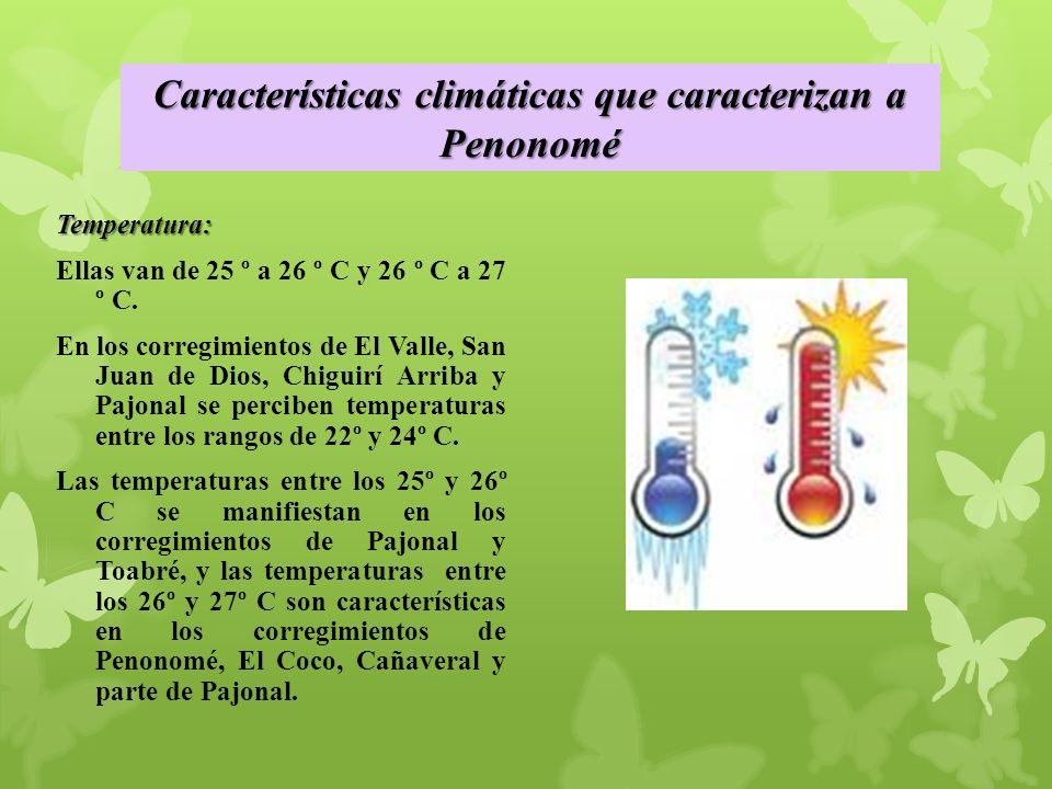 Características climáticas que caracterizan a Penonomé