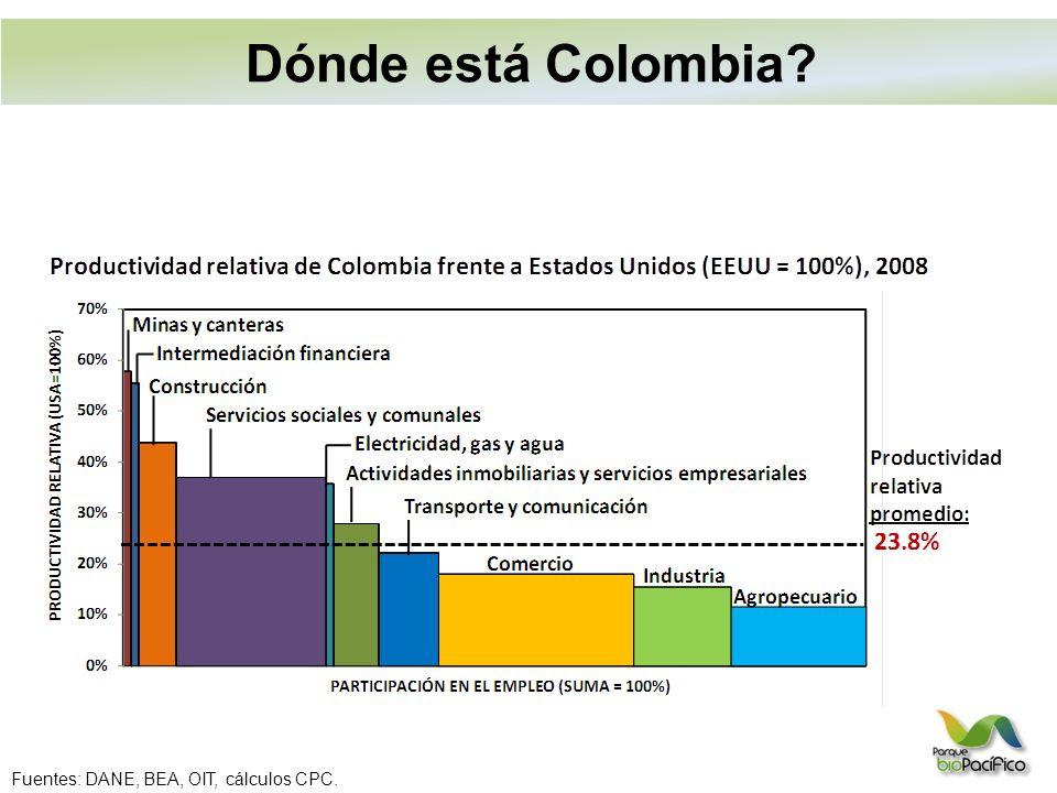 Dónde está Colombia Fuentes: DANE, BEA, OIT, cálculos CPC.