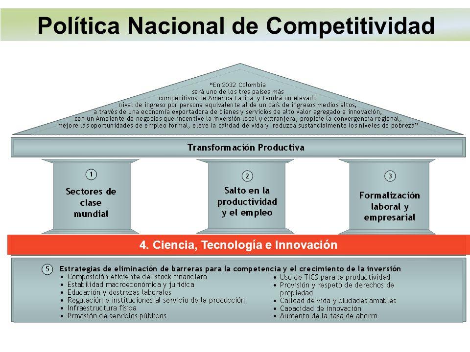 Política Nacional de Competitividad