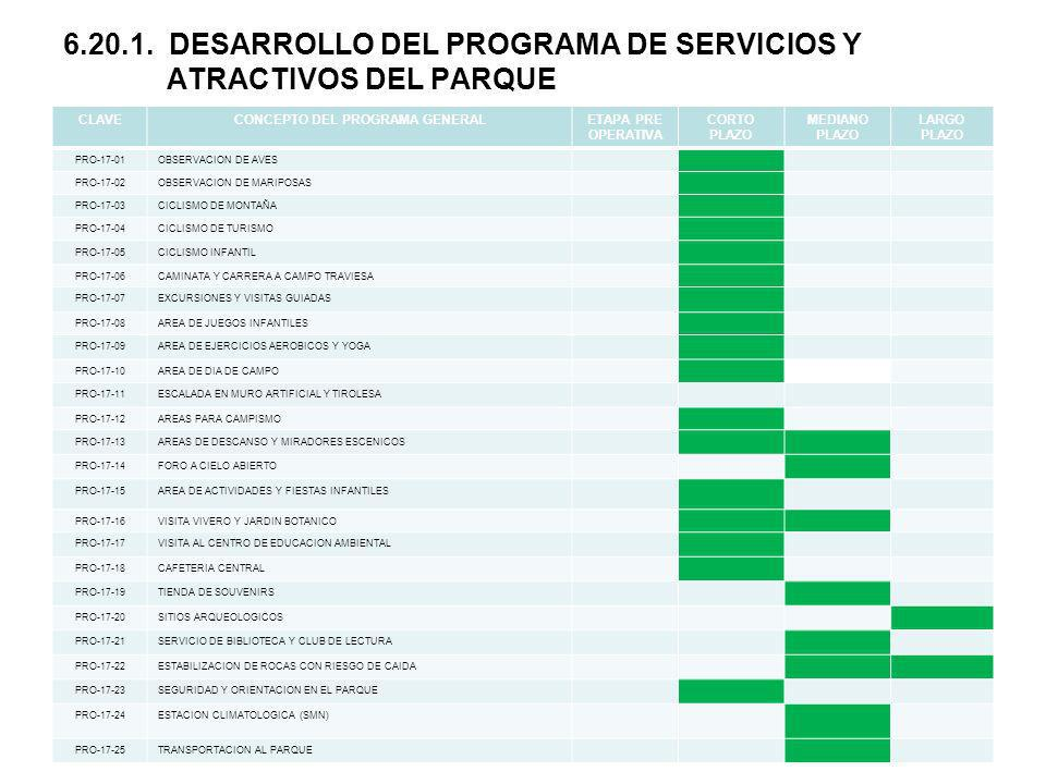 6.20.1. DESARROLLO DEL PROGRAMA DE SERVICIOS Y ATRACTIVOS DEL PARQUE