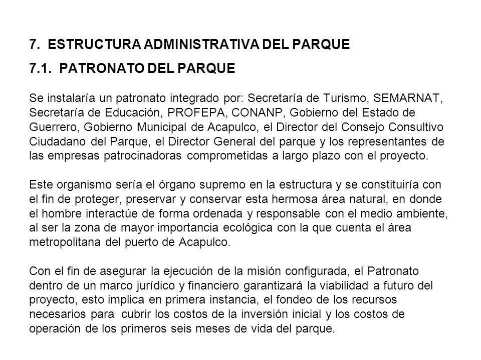 7. ESTRUCTURA ADMINISTRATIVA DEL PARQUE 7. 1